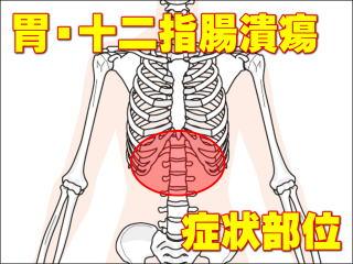 痛み 側 脇腹 右 背中